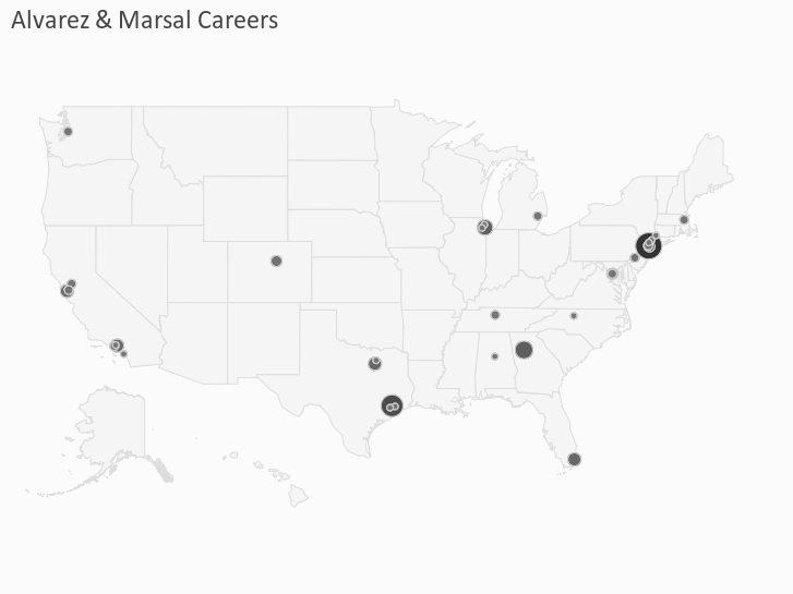 Alvarez & Marsal Careers