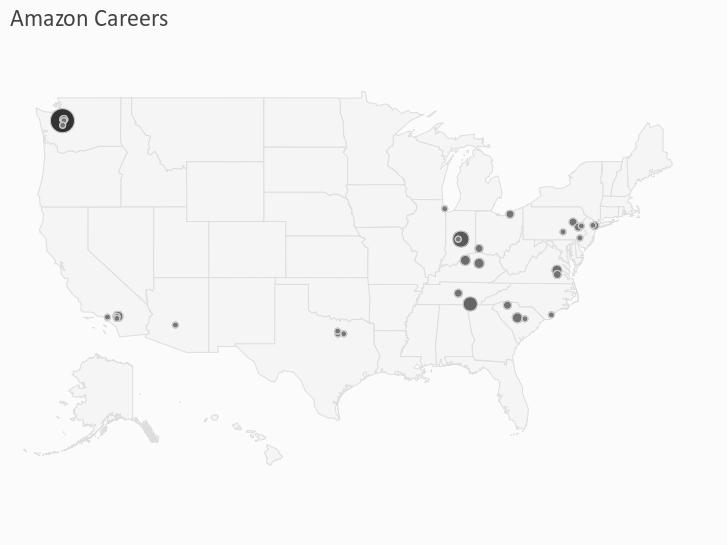 Amazon Careers