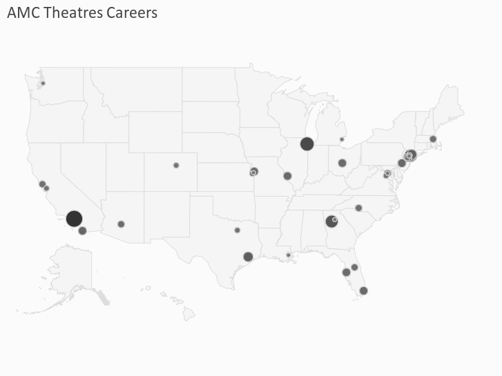 AMC Theatres Careers