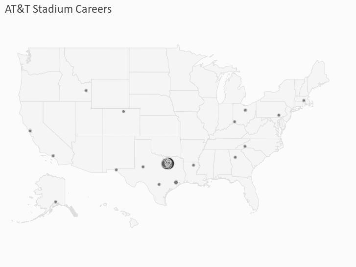 AT&T Stadium Careers