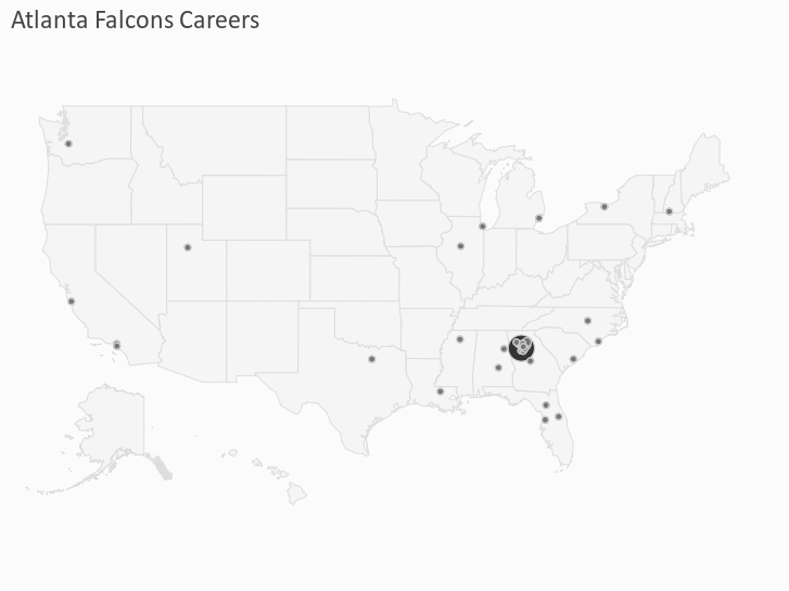 Atlanta Falcons Careers