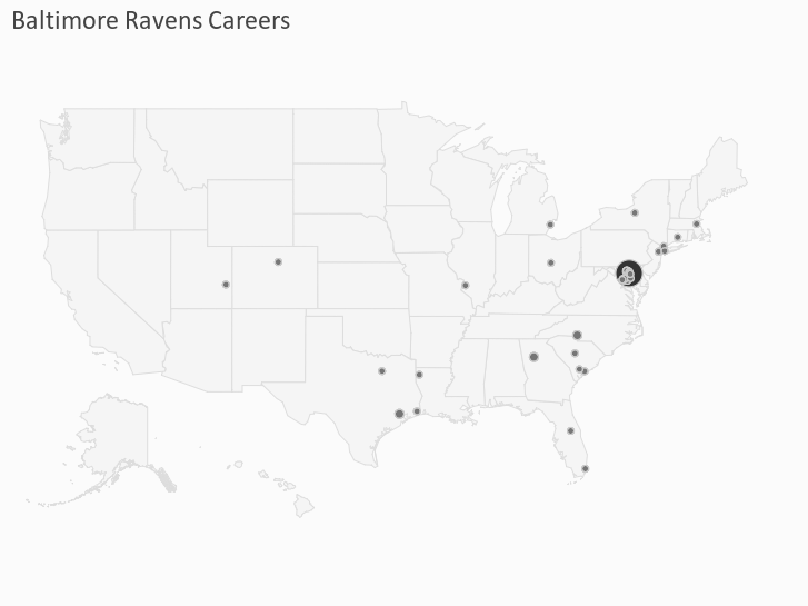 Baltimore Ravens Careers