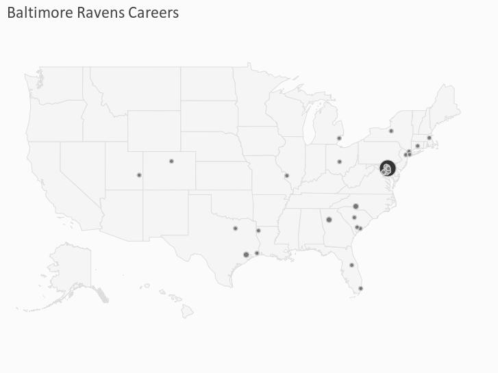 Baltimore Ravens Careers