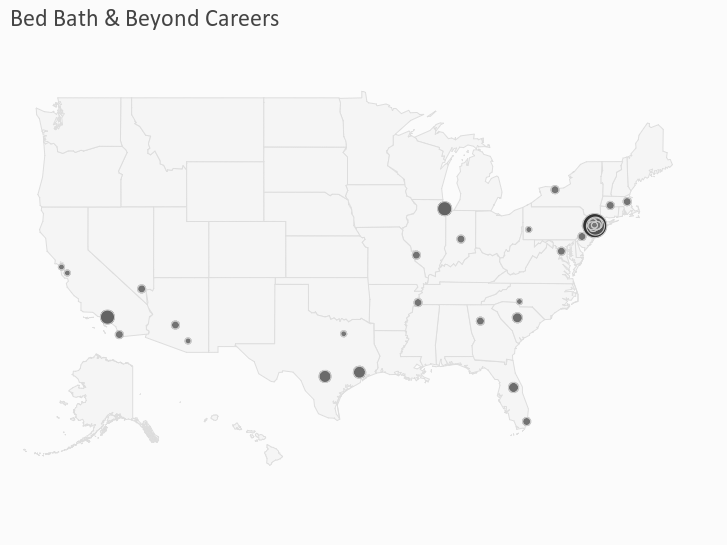 Bed Bath & Beyond Careers