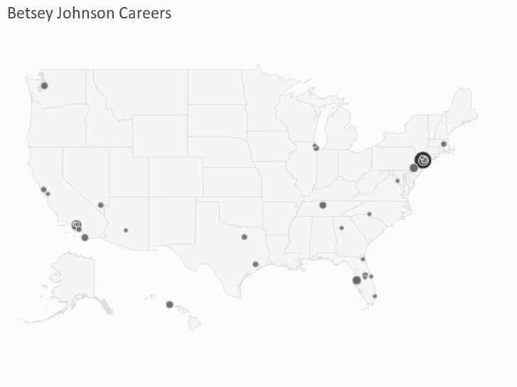 Betsey Johnson Careers