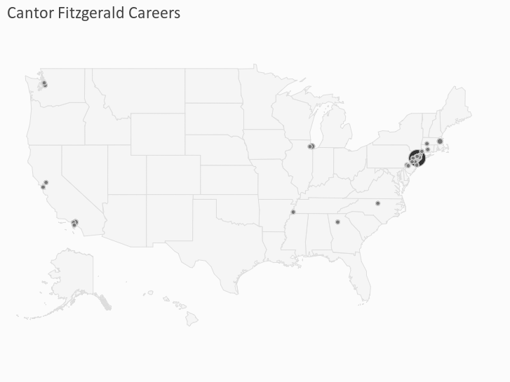Cantor Fitzgerald Careers