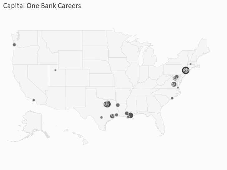 Capital One Bank Careers