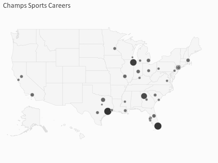 Champs Sports Careers