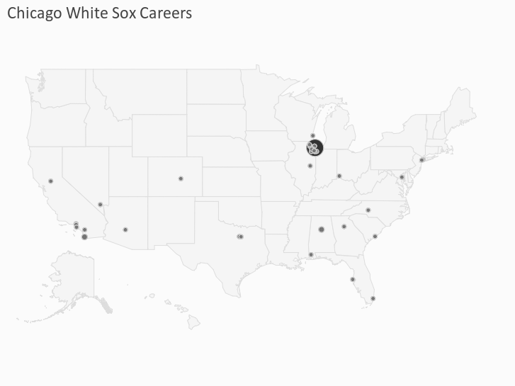 Chicago White Sox Careers