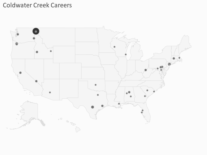 Coldwater Creek Careers