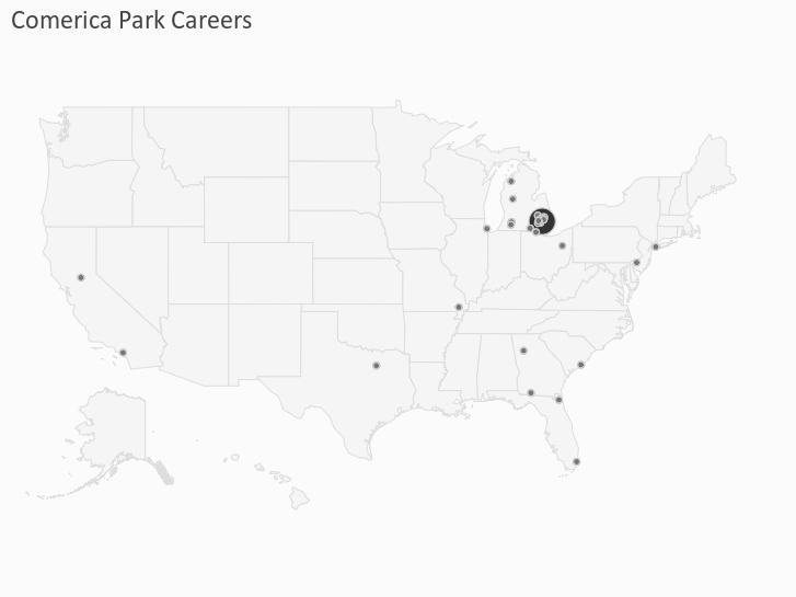 Comerica Park Careers