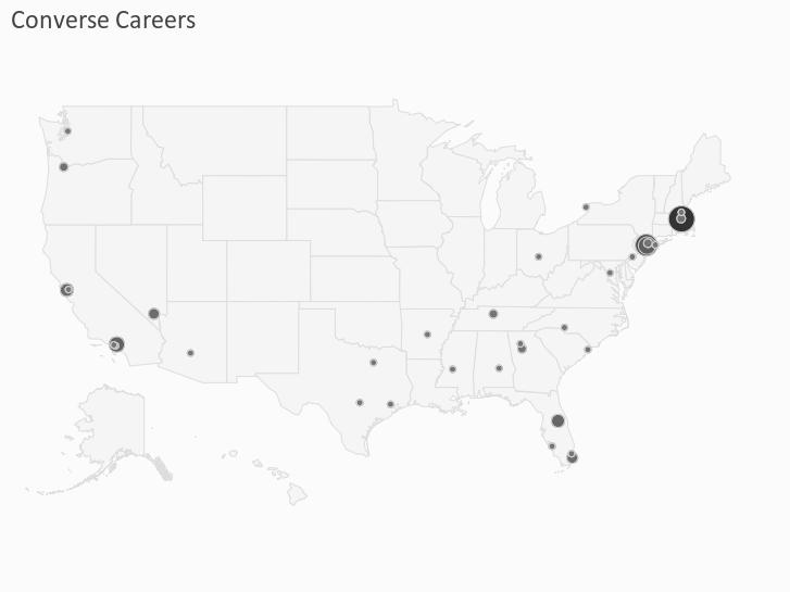 Converse Careers