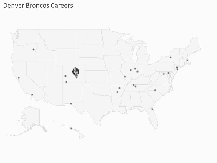 Denver Broncos Careers