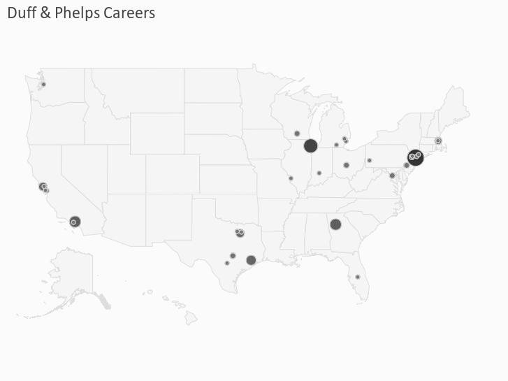 Duff & Phelps Careers