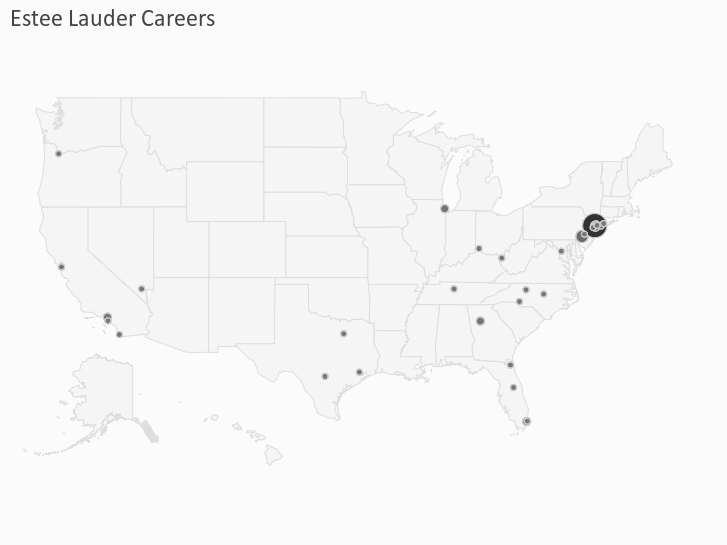 Estee Lauder Careers