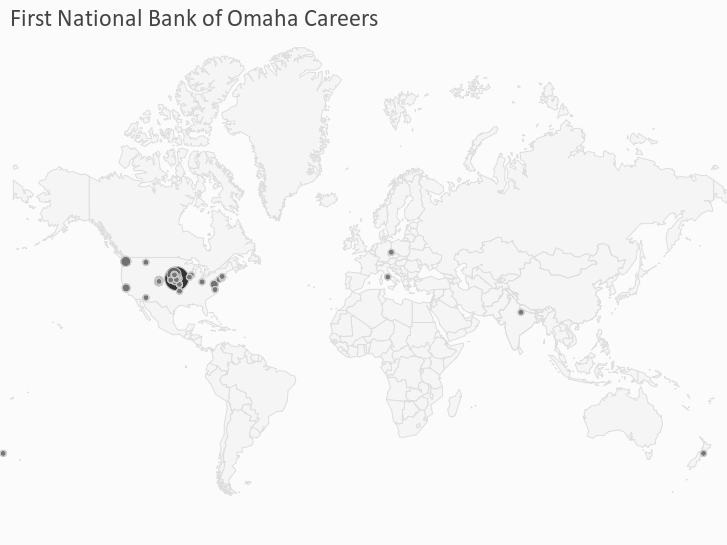 First National Bank of Omaha Careers