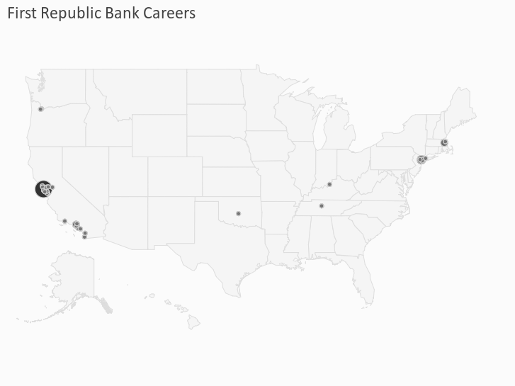 First Republic Bank Careers