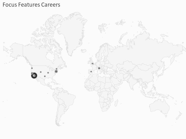 Focus Features Careers