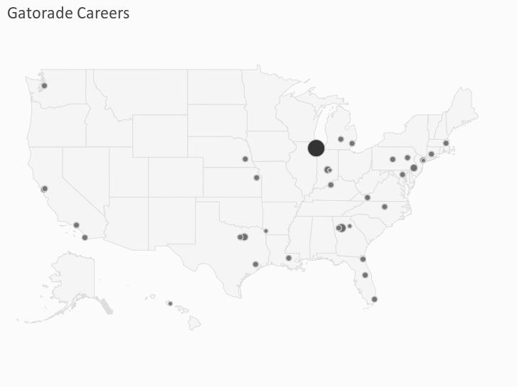 Gatorade Careers