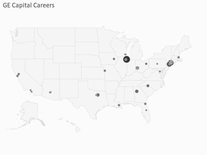 GE Capital Careers
