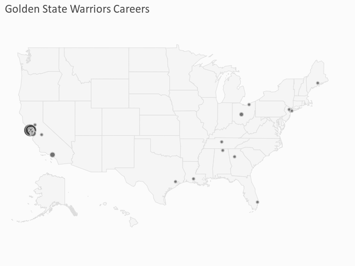 Golden State Warriors Careers