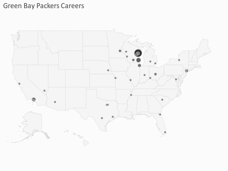 Green Bay Packers Careers