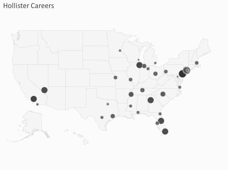 Hollister Careers