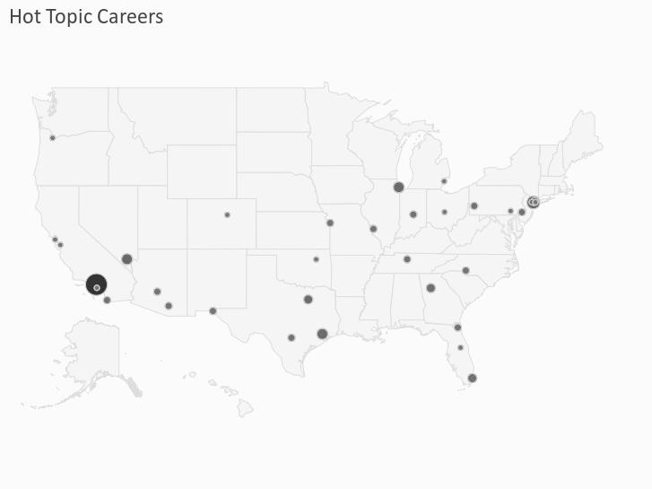 Hot Topic Careers