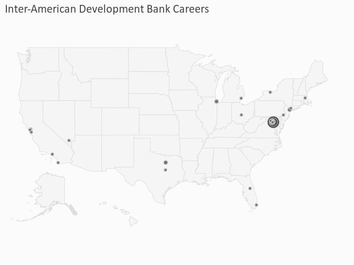 Inter-American Development Bank Careers