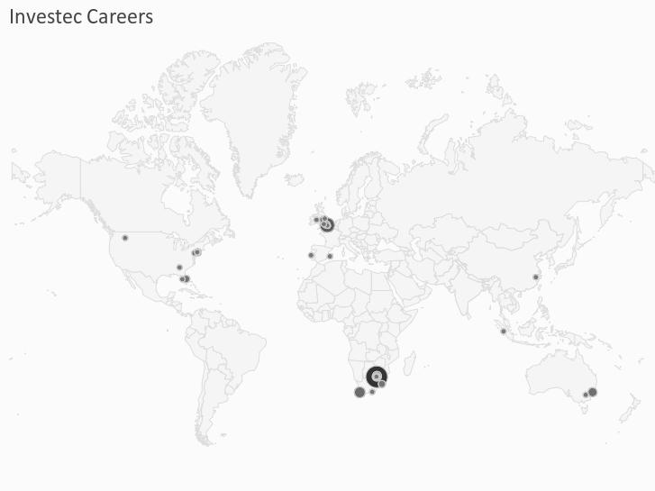Investec Careers