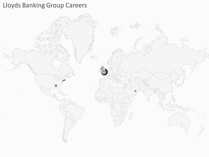Lloyds Banking Group Careers