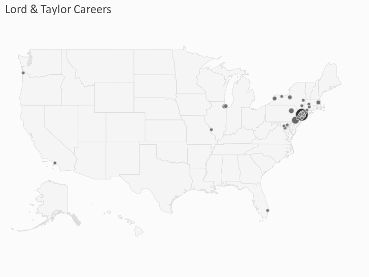 Lord & Taylor Careers