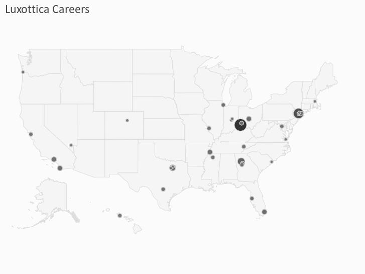 Luxottica Careers