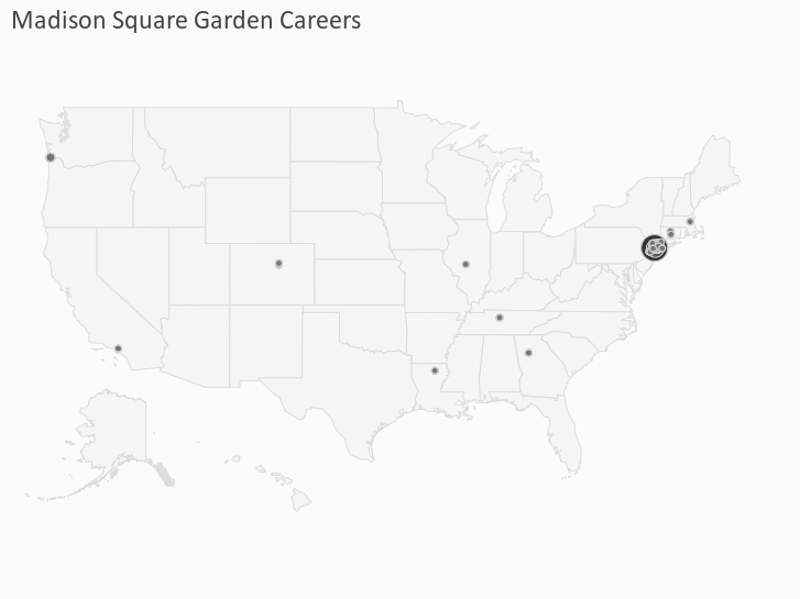 Madison Square Garden Careers