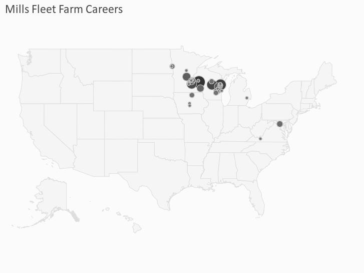 Mills Fleet Farm Careers