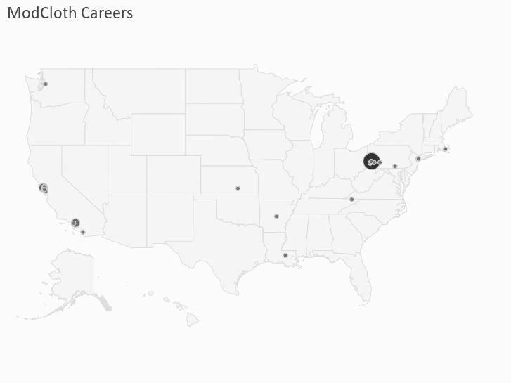 ModCloth Careers