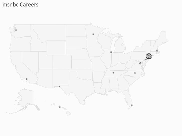 msnbc Careers