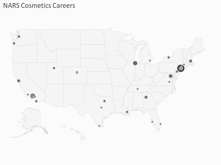 NARS Cosmetics Careers