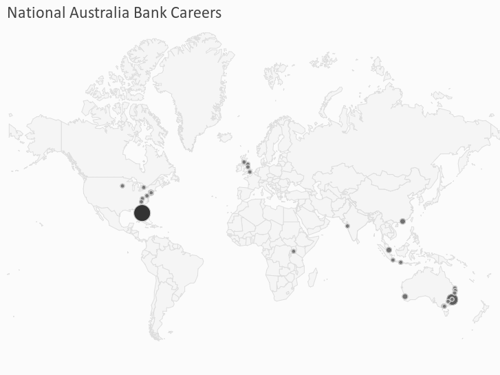National Australia Bank Careers