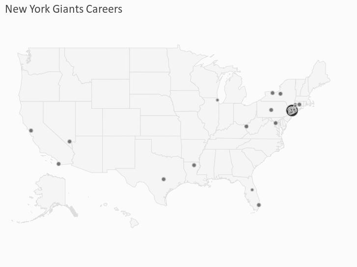 New York Giants Careers
