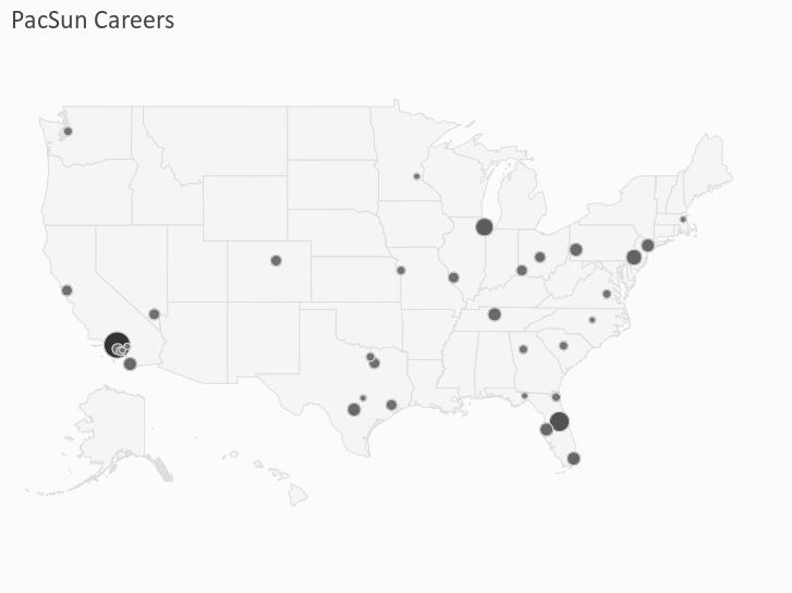 PacSun Careers