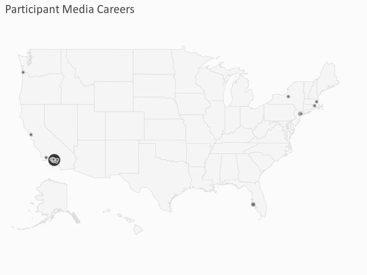 Participant Media Careers