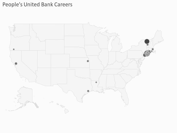 People's United Bank Careers