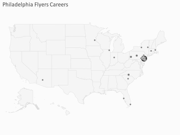 Philadelphia Flyers Careers