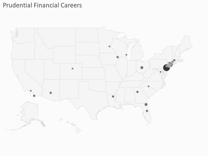 Prudential Financial Careers