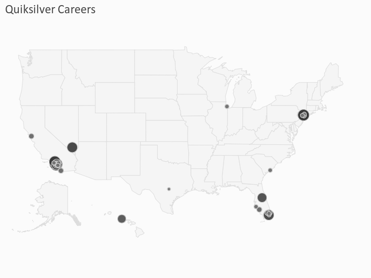 Quiksilver Careers