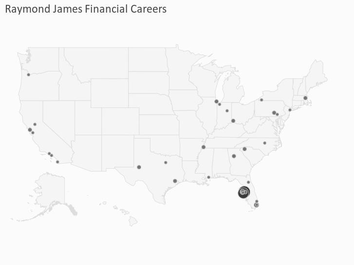 Raymond James Financial Careers