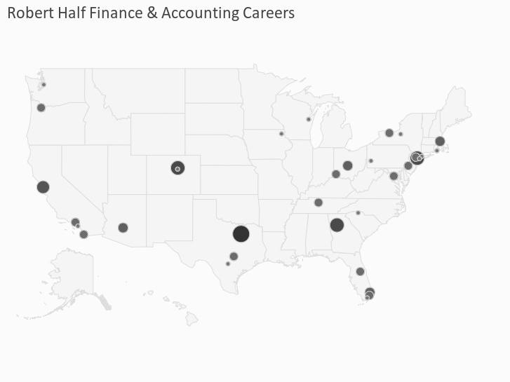 Robert Half Finance & Accounting Careers