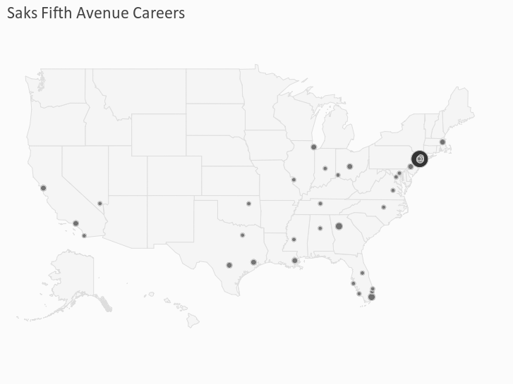 Saks Fifth Avenue Careers