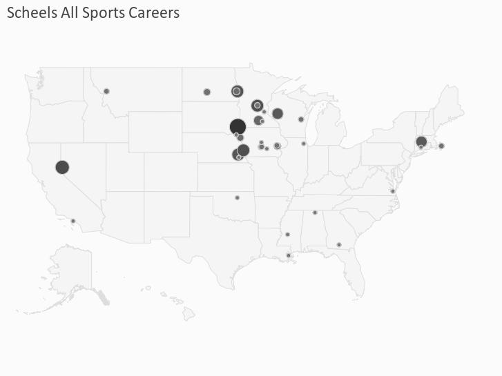 Scheels All Sports Careers